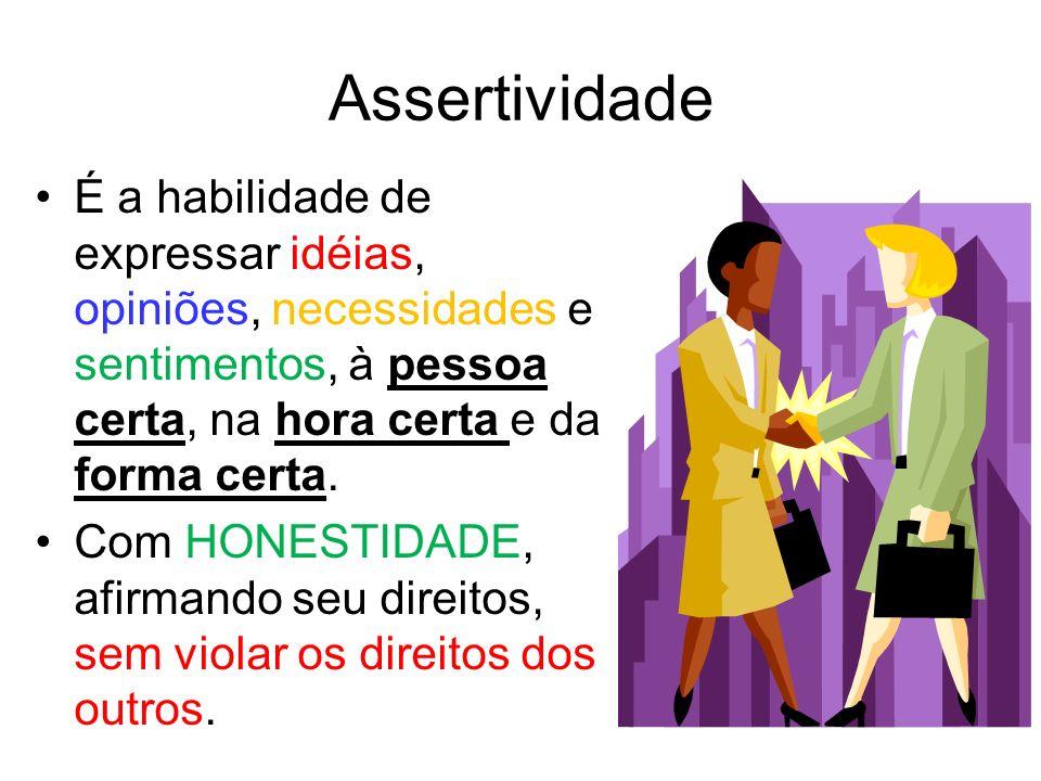 Assertividade É a habilidade de expressar idéias, opiniões, necessidades e sentimentos, à pessoa certa, na hora certa e da forma certa. Com HONESTIDAD