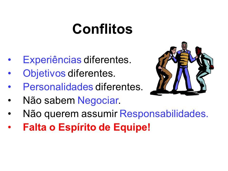 Conflitos Experiências diferentes. Objetivos diferentes. Personalidades diferentes. Não sabem Negociar. Não querem assumir Responsabilidades. Falta o