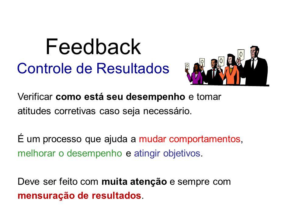 Feedback Controle de Resultados Verificar como está seu desempenho e tomar atitudes corretivas caso seja necessário. É um processo que ajuda a mudar c