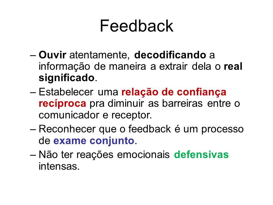 Feedback –Ouvir atentamente, decodificando a informação de maneira a extrair dela o real significado. –Estabelecer uma relação de confiança recíproca