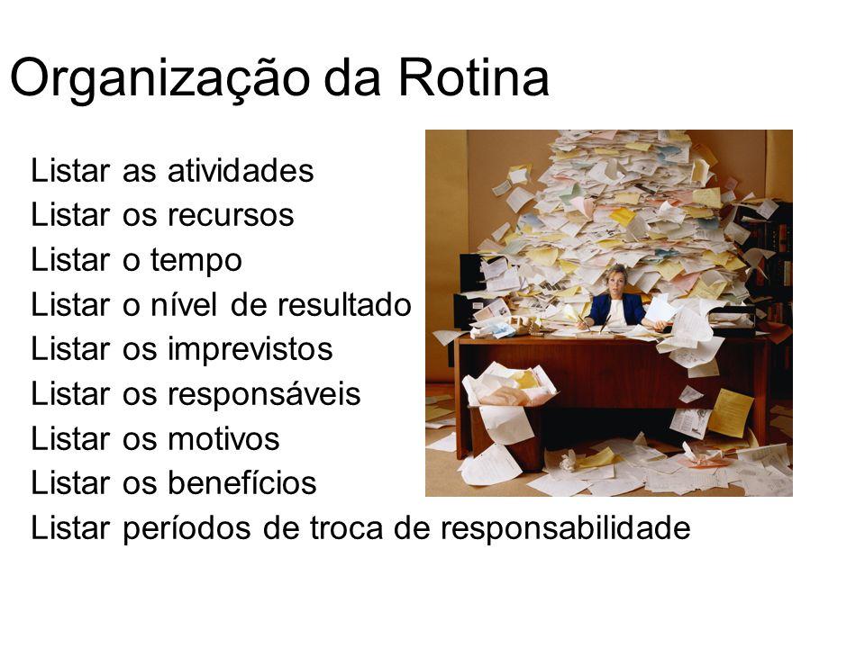 Organização da Rotina Listar as atividades Listar os recursos Listar o tempo Listar o nível de resultado Listar os imprevistos Listar os responsáveis