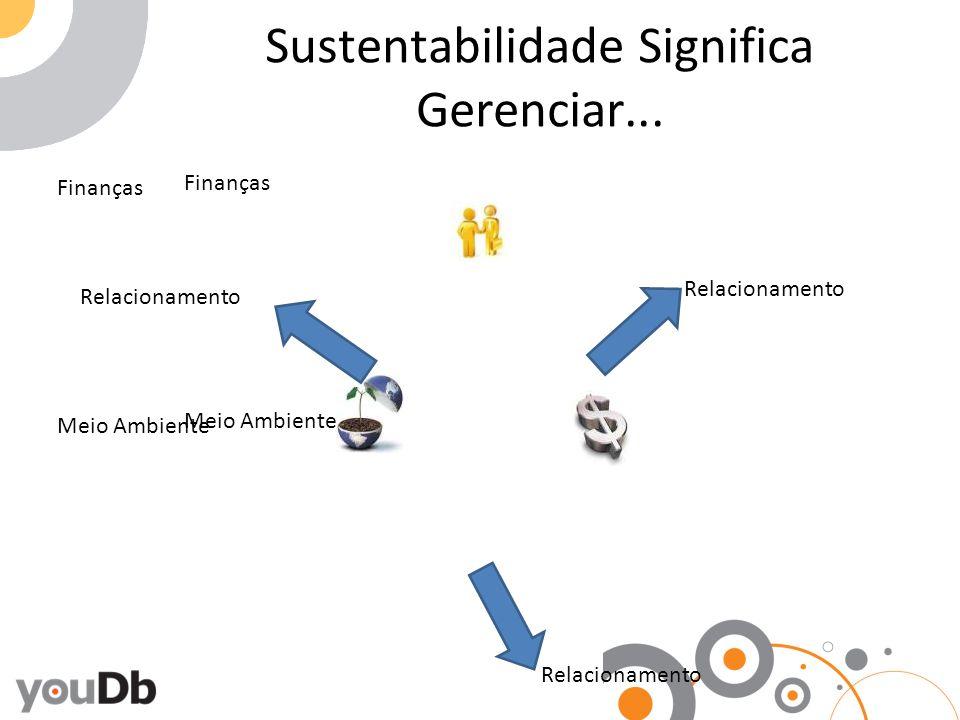 Sustentabilidade Significa Gerenciar... Finanças Meio Ambiente Relacionamento