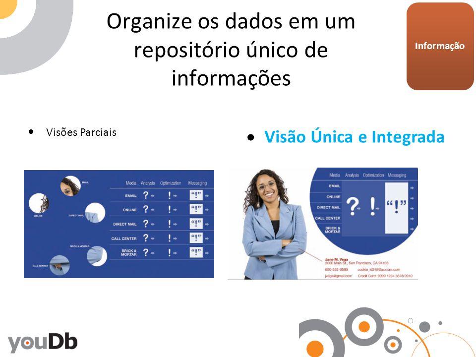 Visões Parciais Visão Única e Integrada Informação Organize os dados em um repositório único de informações