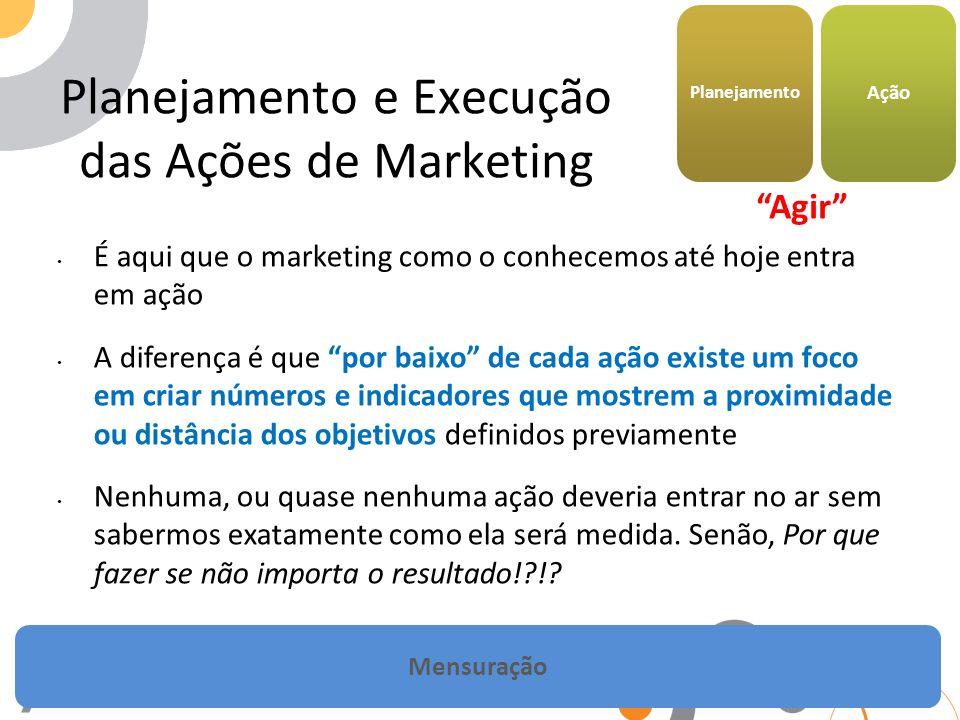 Planejamento e Execução das Ações de Marketing É aqui que o marketing como o conhecemos até hoje entra em ação A diferença é que por baixo de cada açã