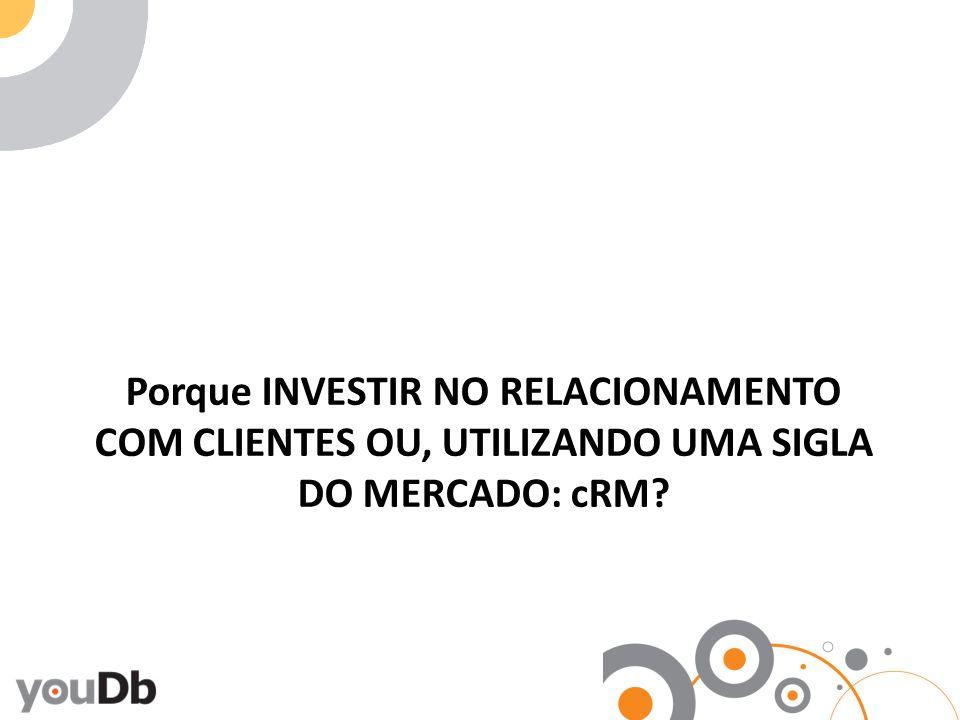 Necessidade (EMPRESA) Estratégia Relacionamento Estratégia Necessidade (CLIENTE) Integração Empresa Cliente Atrito, Conflito OPORTUNIDADE