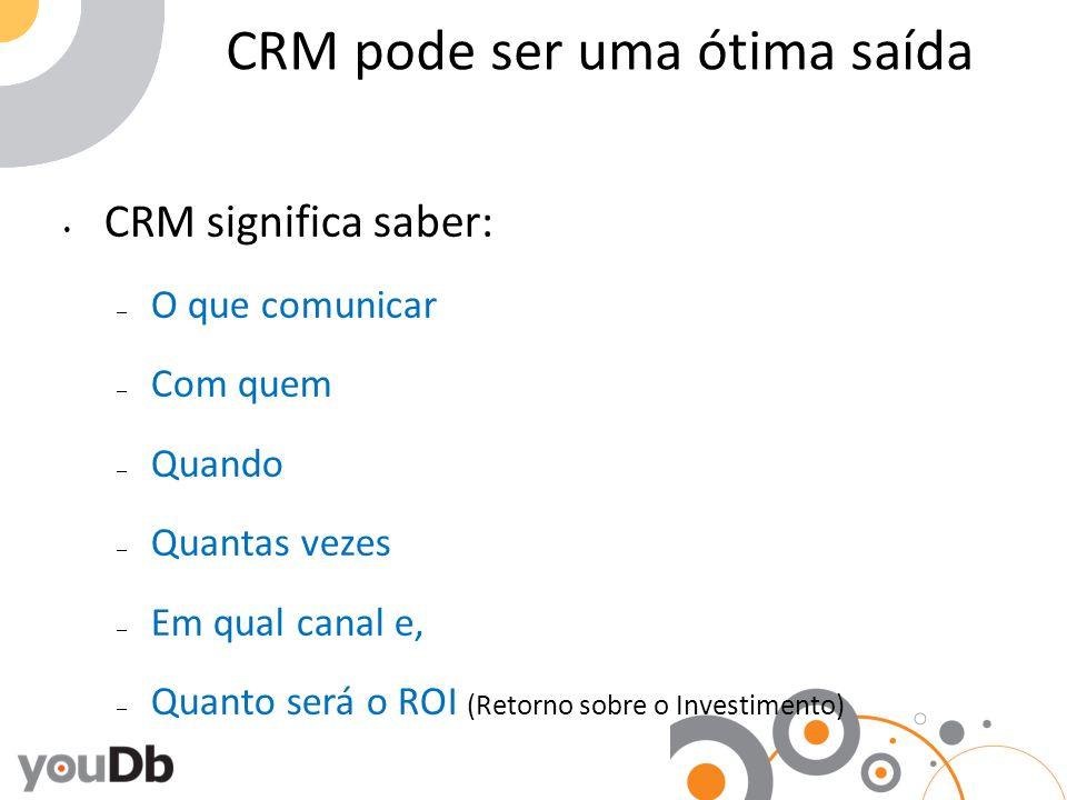 CRM pode ser uma ótima saída CRM significa saber: – O que comunicar – Com quem – Quando – Quantas vezes – Em qual canal e, – Quanto será o ROI (Retorno sobre o Investimento)