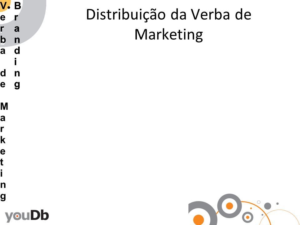 Distribuição da Verba de Marketing Verba de MarketingVerba de Marketing Verba de MarketingVerba de Marketing B r a n d i n g