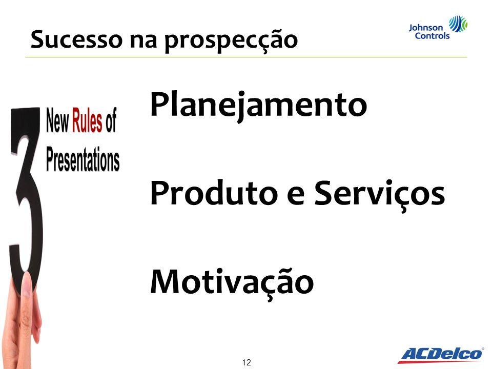 Sucesso na prospecção Planejamento Produto e Serviços Motivação 12