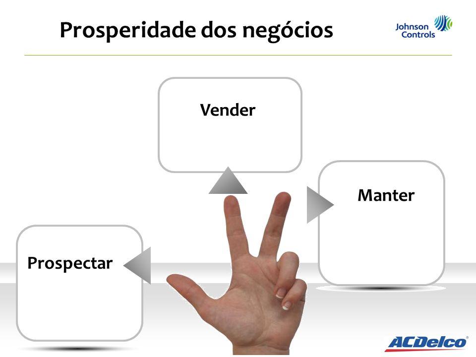 Prospectar Manter Prosperidade dos negócios Vender