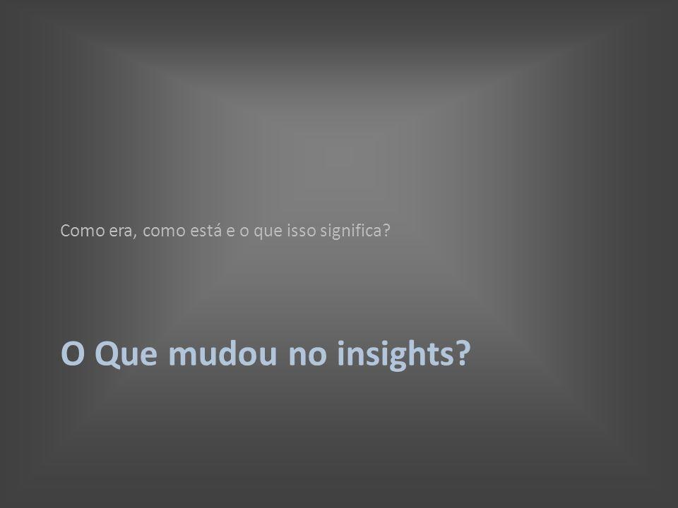 O Que mudou no insights? Como era, como está e o que isso significa?