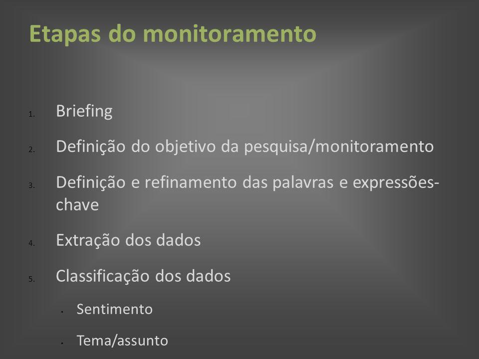 1. Briefing 2. Definição do objetivo da pesquisa/monitoramento 3.