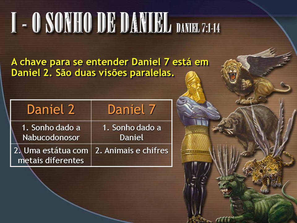 Reflexão: Que lições podemos tirar destas informações de Daniel.