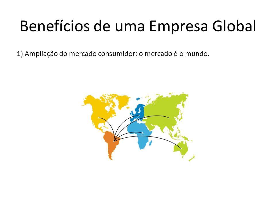 Benefícios de uma Empresa Global 1) Ampliação do mercado consumidor: o mercado é o mundo.