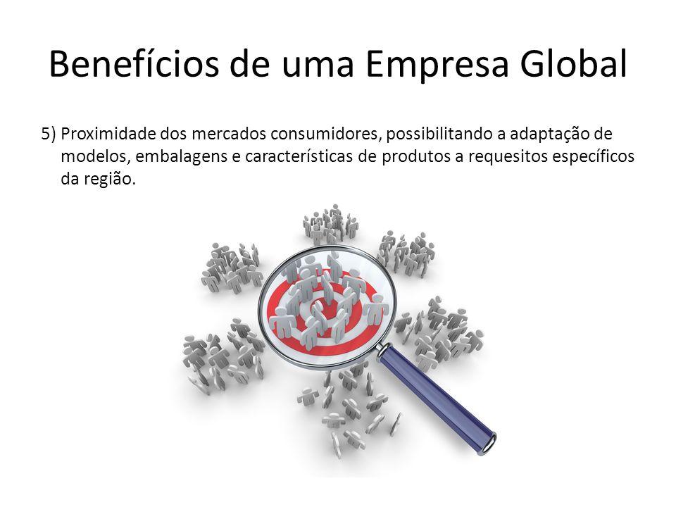 Benefícios de uma Empresa Global 5) Proximidade dos mercados consumidores, possibilitando a adaptação de modelos, embalagens e características de prod