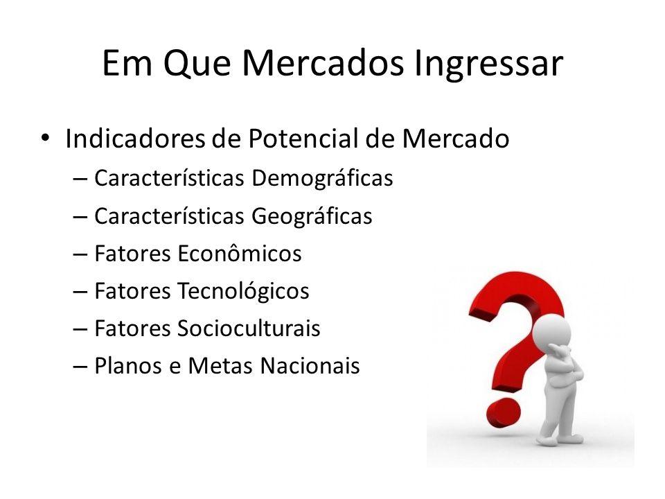 Em Que Mercados Ingressar Indicadores de Potencial de Mercado – Características Demográficas – Características Geográficas – Fatores Econômicos – Fato