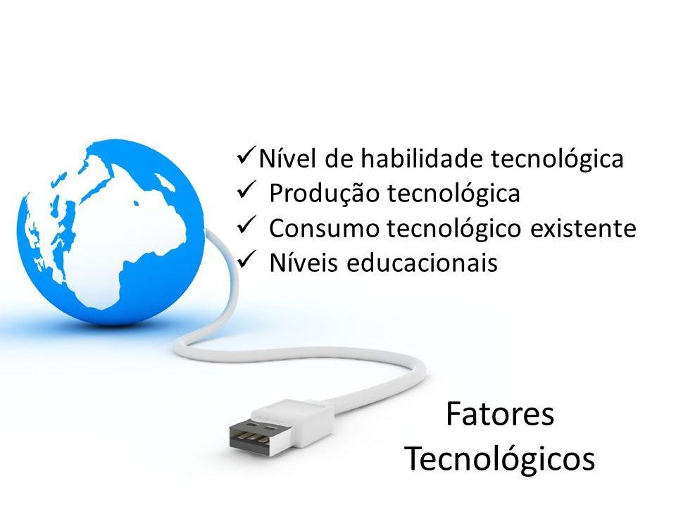 Fatores Tecnológicos Nível de habilidade tecnológica Produção tecnológica Consumo tecnológico existente Níveis educacionais
