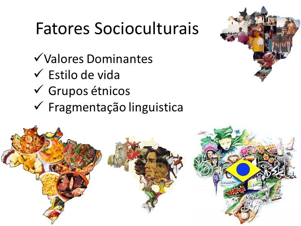 Fatores Socioculturais Valores Dominantes Estilo de vida Grupos étnicos Fragmentação linguistica