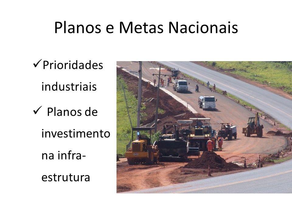 Planos e Metas Nacionais Prioridades industriais Planos de investimento na infra- estrutura