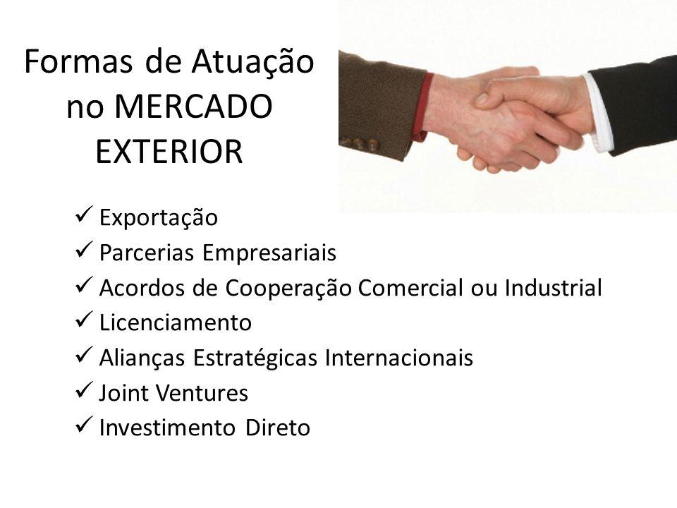 Formas de Atuação no MERCADO EXTERIOR Exportação Parcerias Empresariais Acordos de Cooperação Comercial ou Industrial Licenciamento Alianças Estratégi