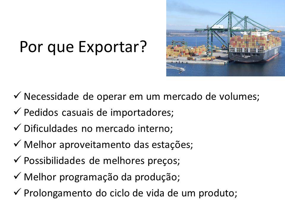 Por que Exportar? Necessidade de operar em um mercado de volumes; Pedidos casuais de importadores; Dificuldades no mercado interno; Melhor aproveitame