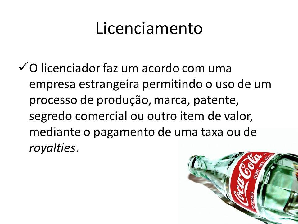 Licenciamento O licenciador faz um acordo com uma empresa estrangeira permitindo o uso de um processo de produção, marca, patente, segredo comercial o