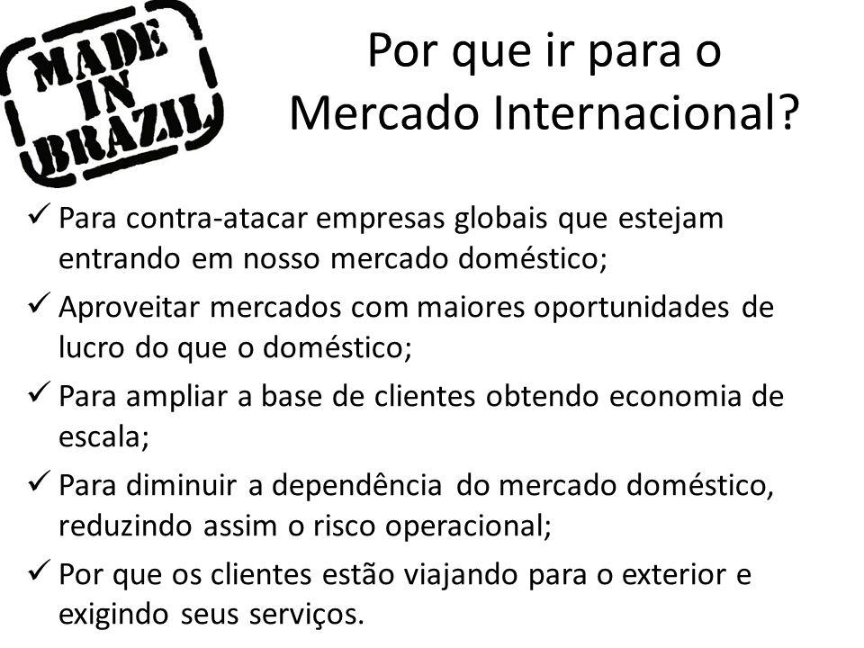 Por que ir para o Mercado Internacional? Para contra-atacar empresas globais que estejam entrando em nosso mercado doméstico; Aproveitar mercados com