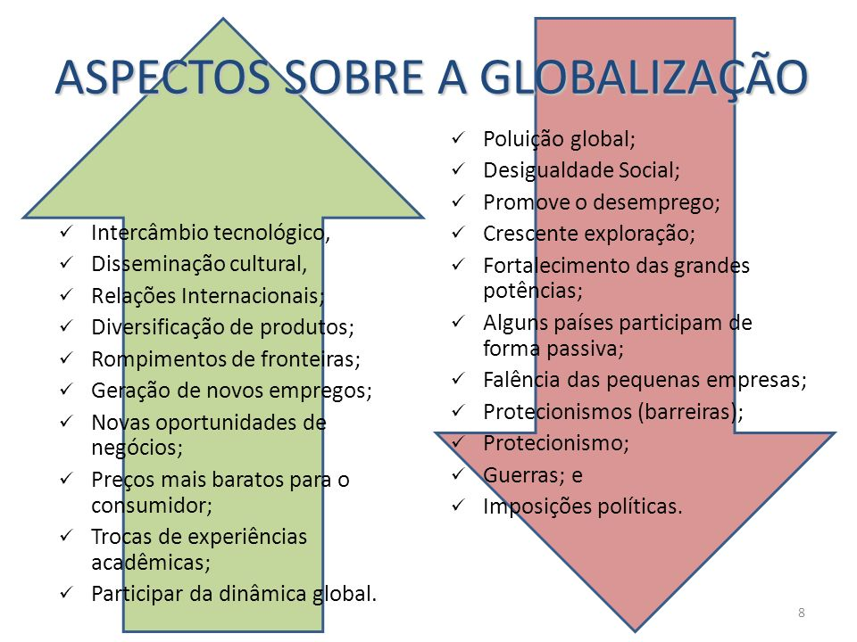 8 Intercâmbio tecnológico, Disseminação cultural, Relações Internacionais; Diversificação de produtos; Rompimentos de fronteiras; Geração de novos emp
