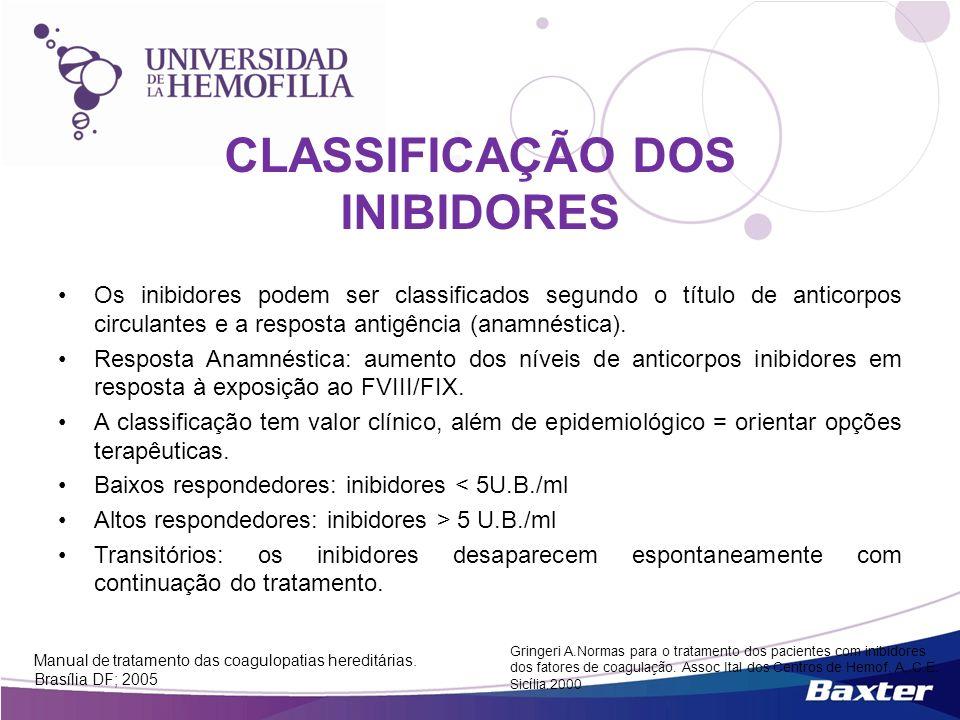 Os inibidores podem ser classificados segundo o título de anticorpos circulantes e a resposta antigência (anamnéstica). Resposta Anamnéstica: aumento