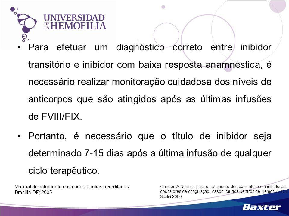 Para efetuar um diagnóstico correto entre inibidor transitório e inibidor com baixa resposta anamnéstica, é necessário realizar monitoração cuidadosa
