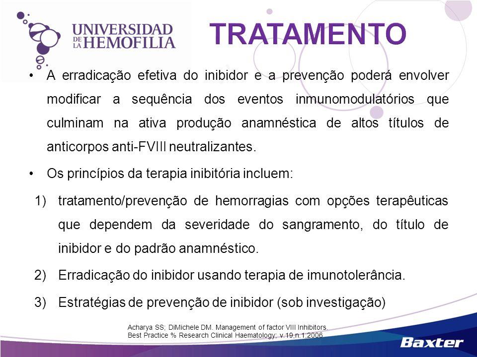 A erradicação efetiva do inibidor e a prevenção poderá envolver modificar a sequência dos eventos inmunomodulatórios que culminam na ativa produção an