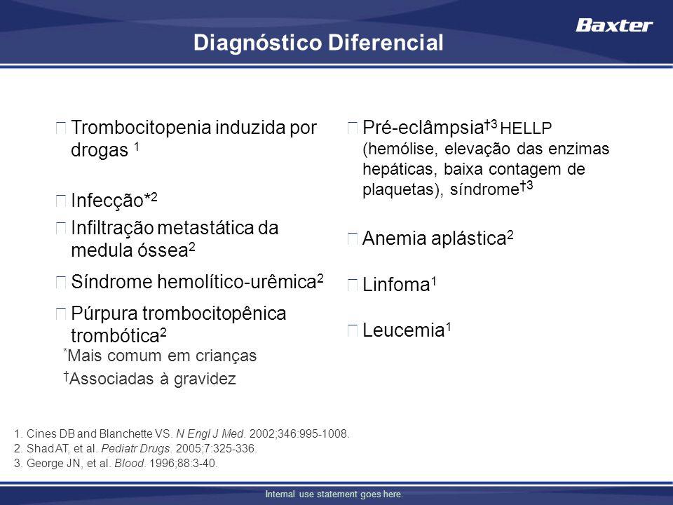 Internal use statement goes here. Diagnóstico Diferencial Trombocitopenia induzida por drogas 1 Infecção* 2 Infiltração metastática da medula óssea 2