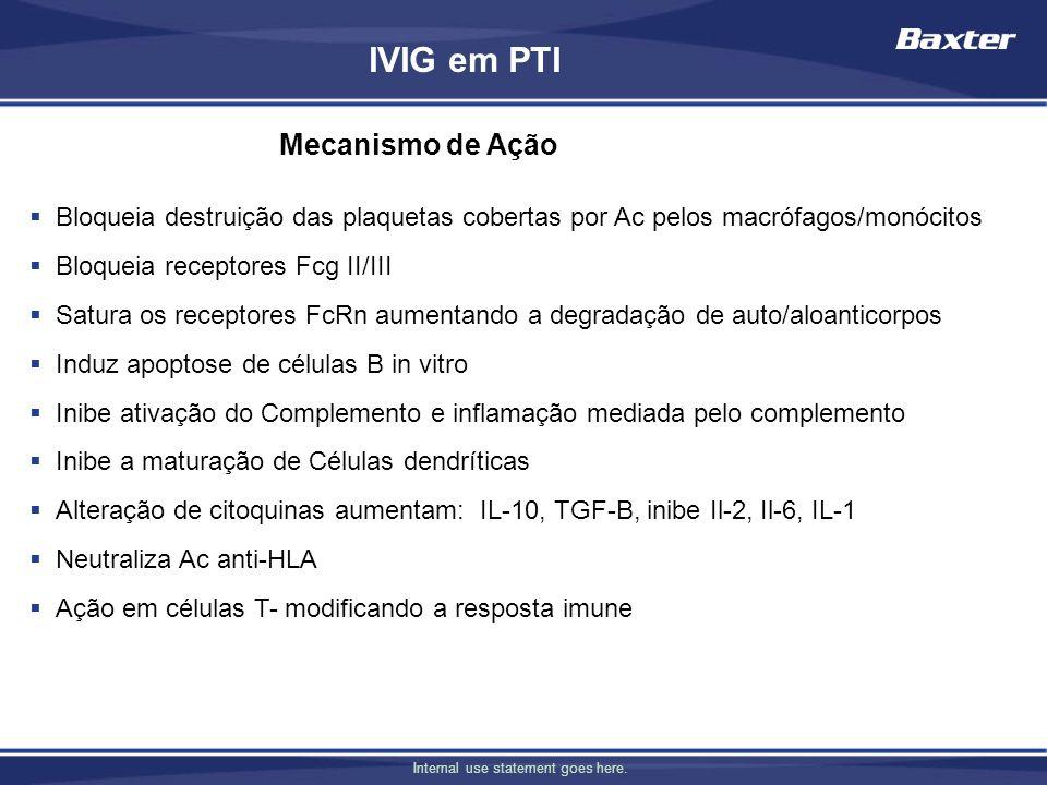 Internal use statement goes here. Bloqueia destruição das plaquetas cobertas por Ac pelos macrófagos/monócitos Bloqueia receptores Fcg II/III Satura o