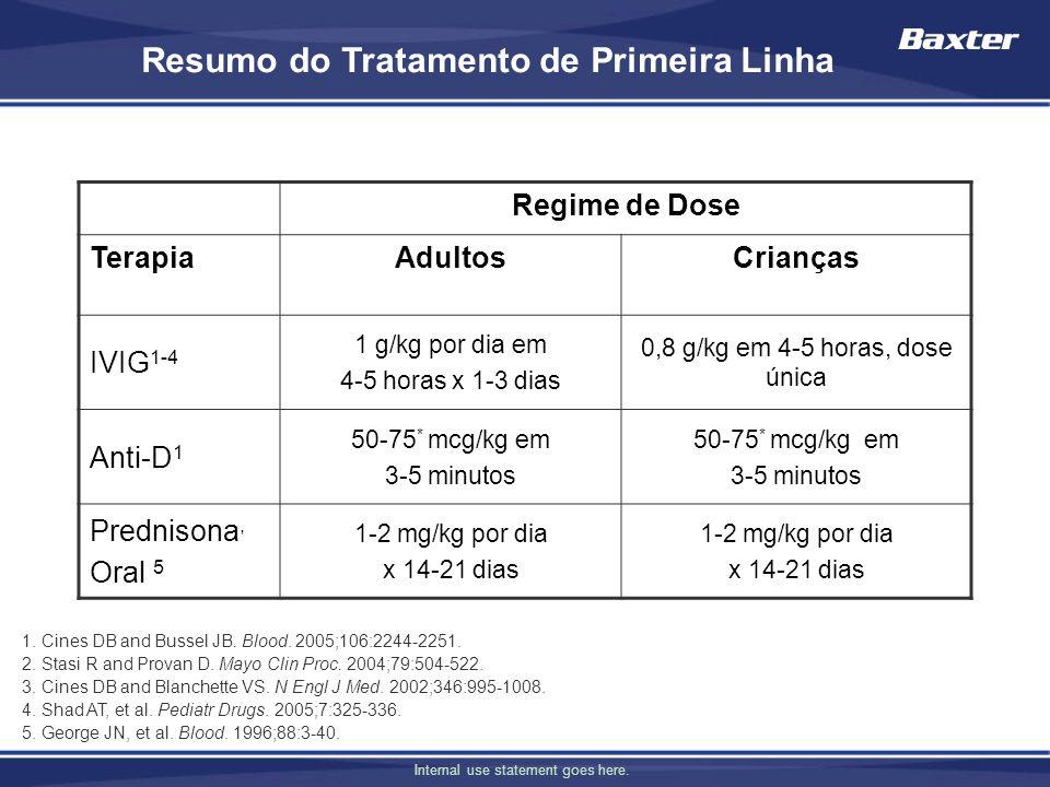 Internal use statement goes here. Resumo do Tratamento de Primeira Linha Regime de Dose TerapiaAdultosCrianças IVIG 1-4 1 g/kg por dia em 4-5 horas x