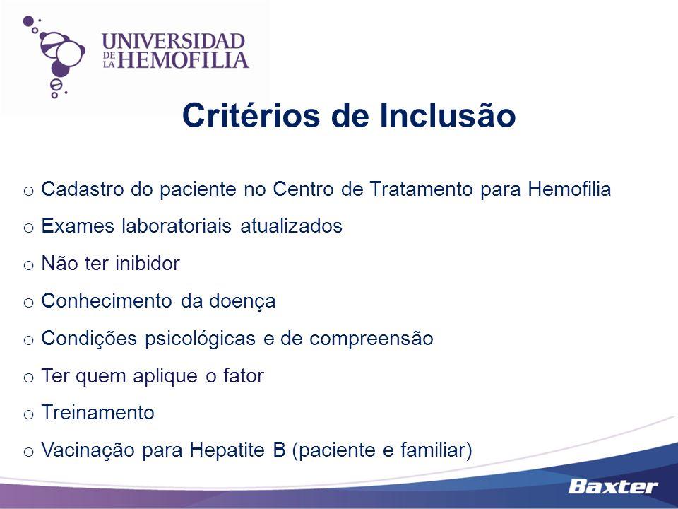 Critérios de Inclusão o Cadastro do paciente no Centro de Tratamento para Hemofilia o Exames laboratoriais atualizados o Não ter inibidor o Conhecimen