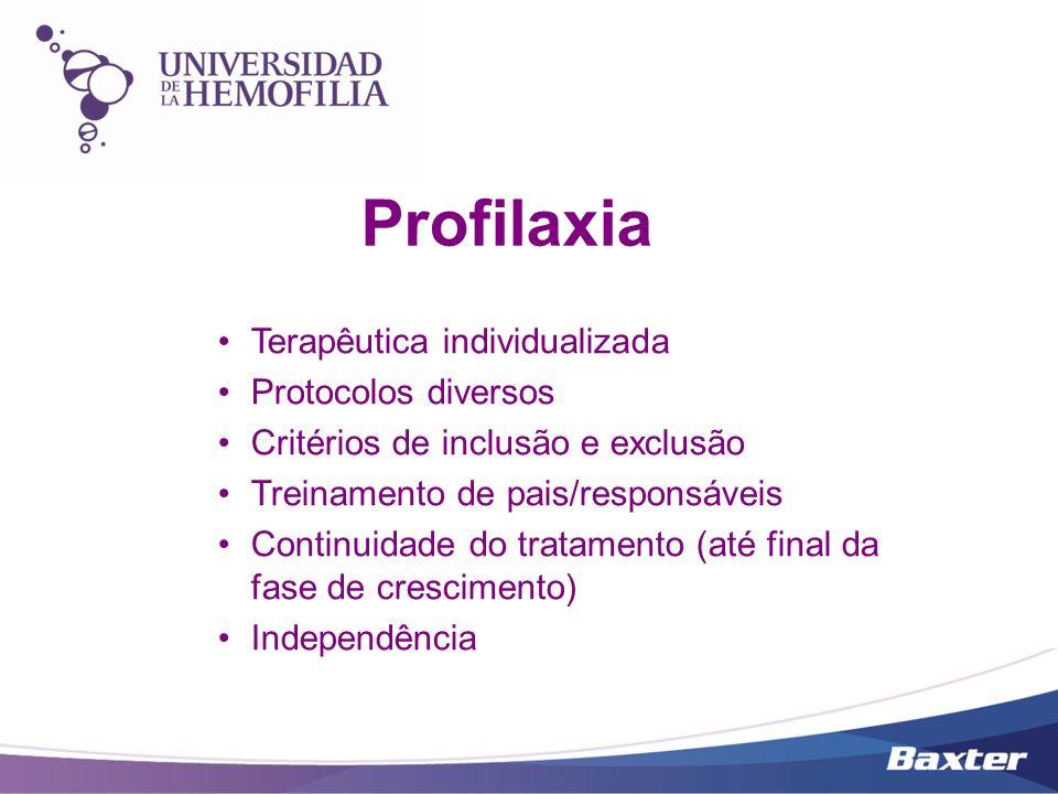 Profilaxia Terapêutica individualizada Protocolos diversos Critérios de inclusão e exclusão Treinamento de pais/responsáveis Continuidade do tratament