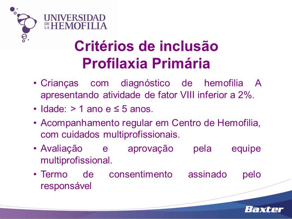 Critérios de inclusão Profilaxia Primária Crianças com diagnóstico de hemofilia A apresentando atividade de fator VIII inferior a 2%. Idade: > 1 ano e
