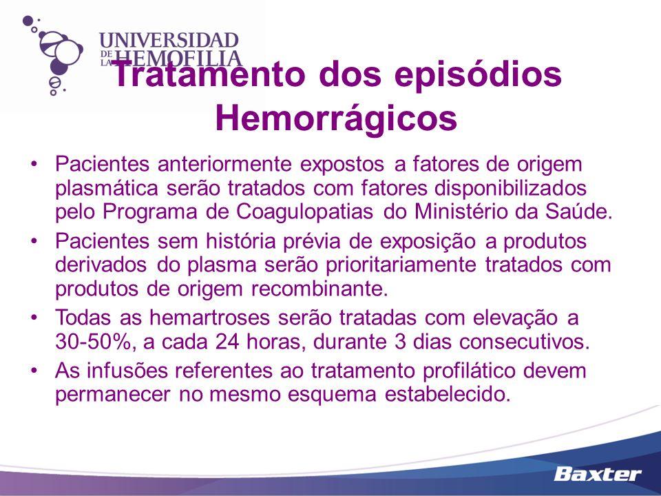 Tratamento dos episódios Hemorrágicos Pacientes anteriormente expostos a fatores de origem plasmática serão tratados com fatores disponibilizados pelo