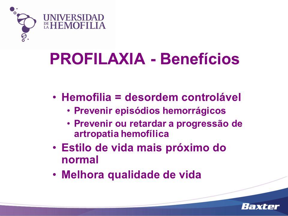 PROFILAXIA - Benefícios Hemofilia = desordem controlável Prevenir episódios hemorrágicos Prevenir ou retardar a progressão de artropatia hemofílica Es