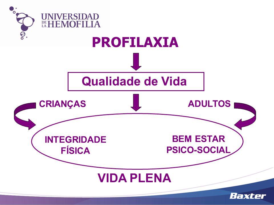PROFILAXIA Qualidade de Vida INTEGRIDADE FÍSICA BEM ESTAR PSICO-SOCIAL VIDA PLENA ADULTOS CRIANÇAS