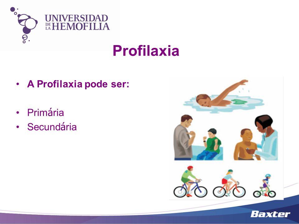 Profilaxia Primária Tratamento de reposição de maneira periódica e ininterrupta, a longo prazo.