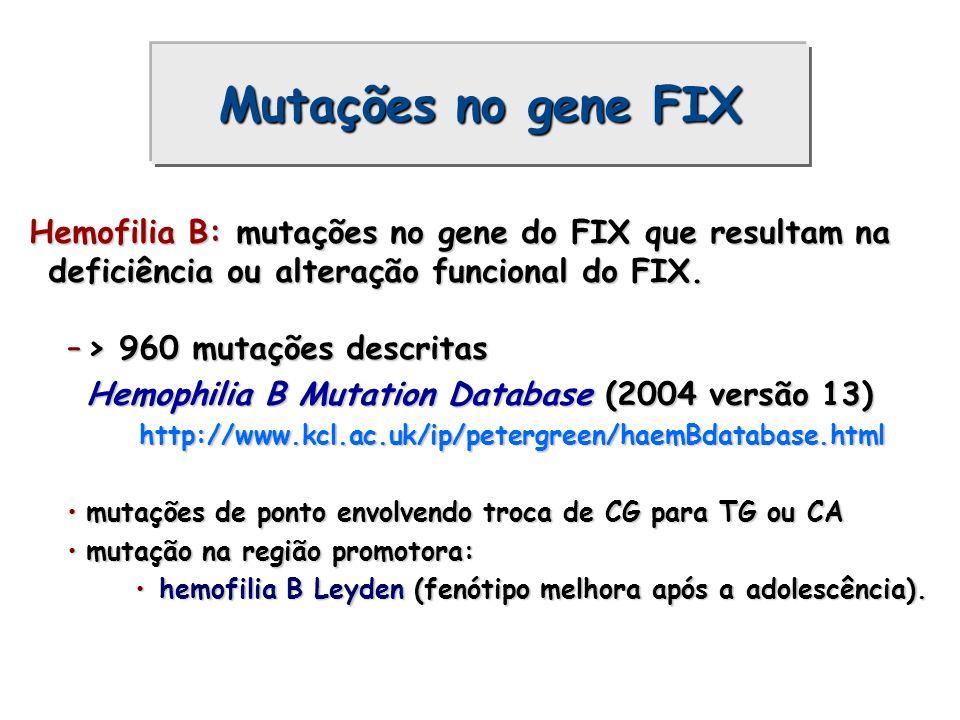 Mutações no gene FIX Hemofilia B: mutações no gene do FIX que resultam na deficiência ou alteração funcional do FIX. –> 960 mutações descritas Hemophi