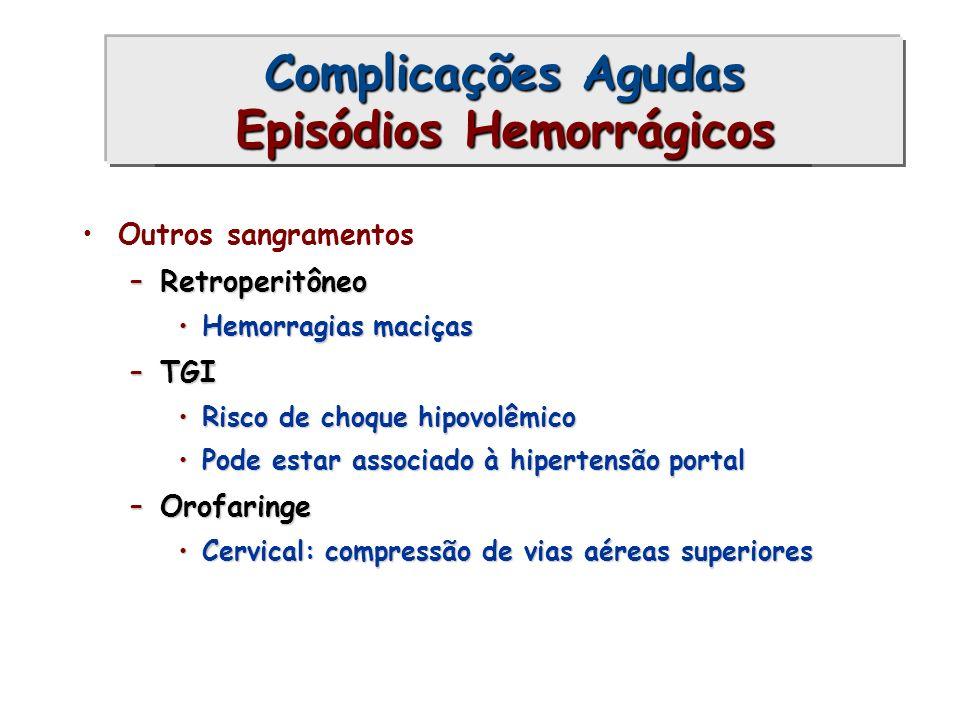 Outros sangramentos –Retroperitôneo Hemorragias maciçasHemorragias maciças –TGI Risco de choque hipovolêmicoRisco de choque hipovolêmico Pode estar as