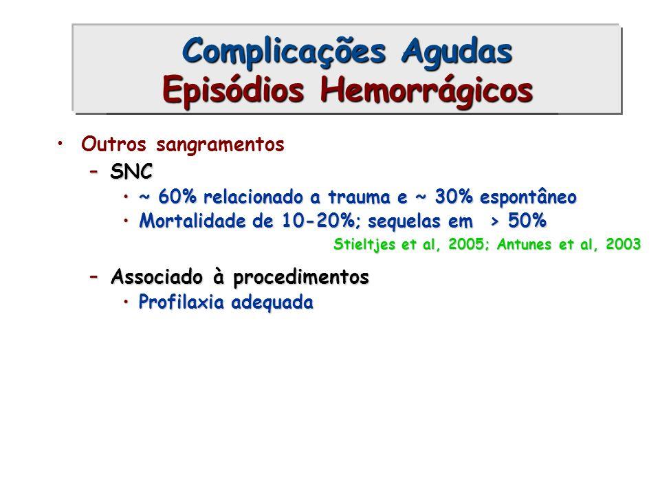 Outros sangramentos –SNC ~ 60% relacionado a trauma e ~ 30% espontâneo~ 60% relacionado a trauma e ~ 30% espontâneo Mortalidade de 10-20%; sequelas em