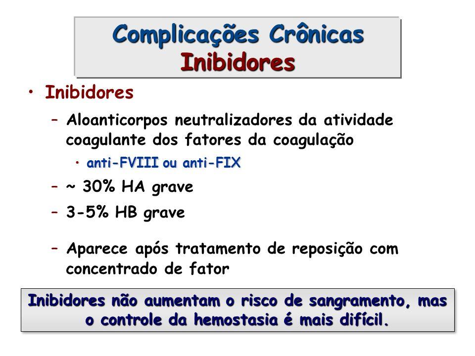 Inibidores – –Aloanticorpos neutralizadores da atividade coagulante dos fatores da coagulação anti-FVIII ou anti-FIXanti-FVIII ou anti-FIX – –~ 30% HA