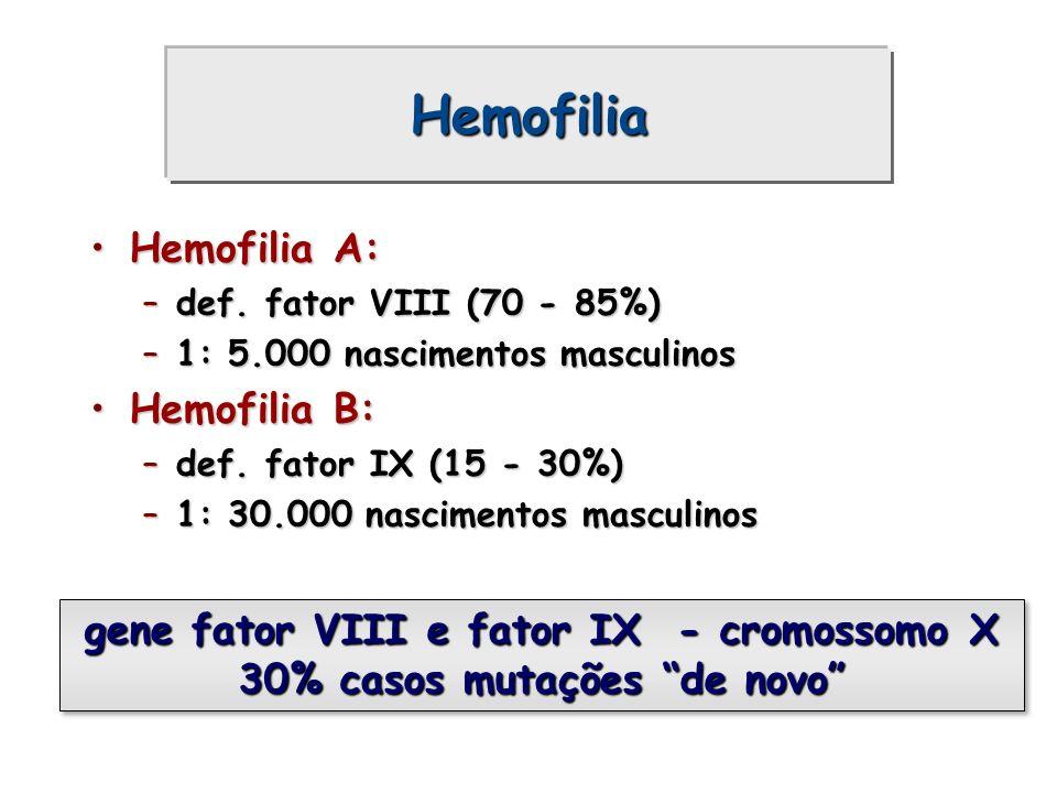 Hemofilia Hemofilia A:Hemofilia A: –def. fator VIII (70 - 85%) –1: 5.000 nascimentos masculinos Hemofilia B:Hemofilia B: –def. fator IX (15 - 30%) –1: