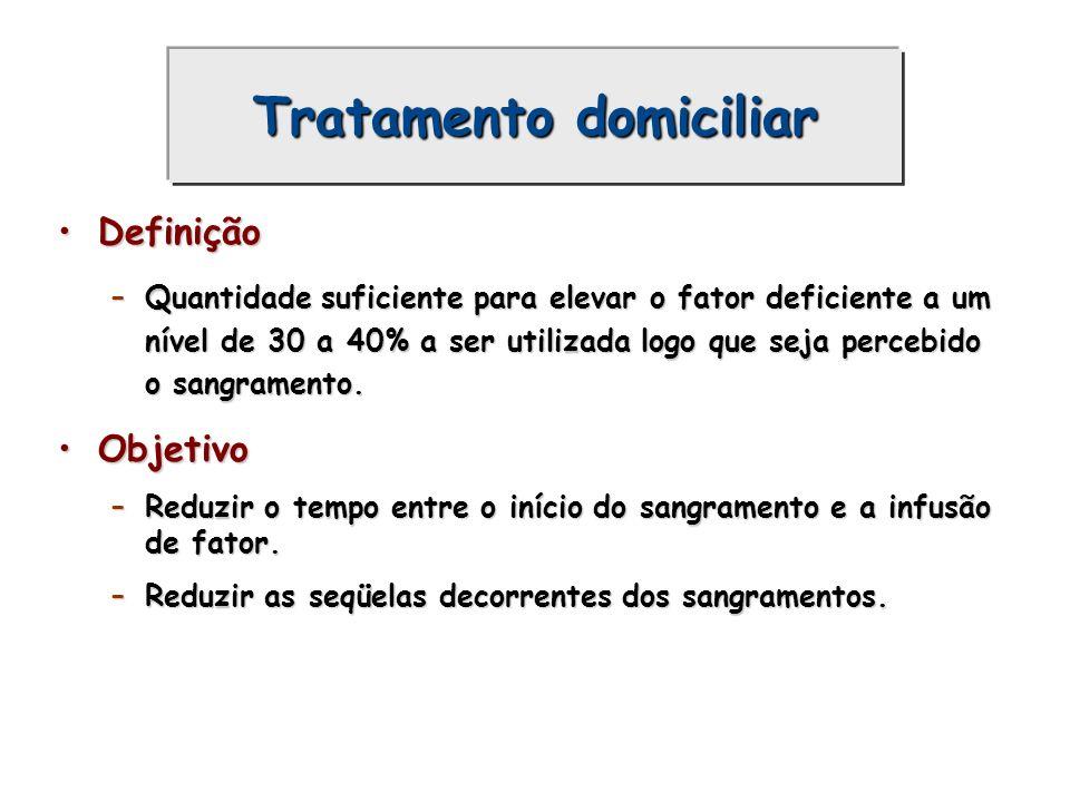 DefiniçãoDefinição –Quantidade suficiente para elevar o fator deficiente a um nível de 30 a 40% a ser utilizada logo que seja percebido o sangramento.