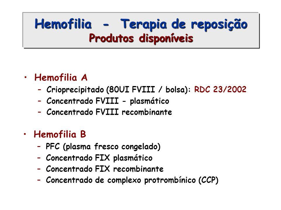 Hemofilia B –PFC (plasma fresco congelado) –Concentrado FIX plasmático –Concentrado FIX recombinante –Concentrado de complexo protrombínico (CCP) Hemo