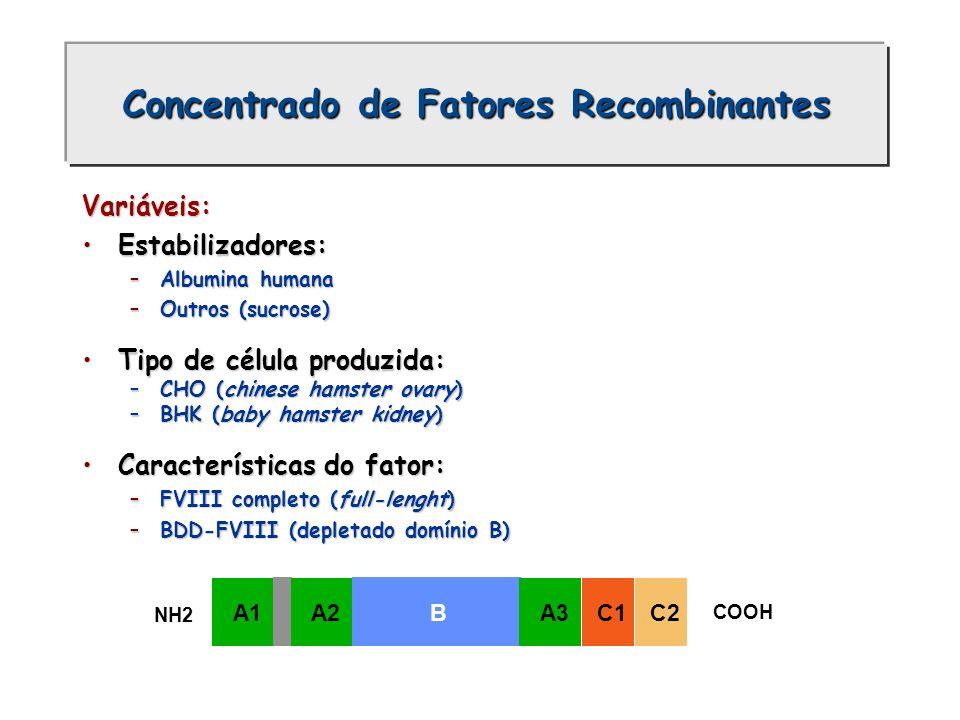 Concentrado de Fatores Recombinantes Variáveis: Estabilizadores:Estabilizadores: –Albumina humana –Outros (sucrose) Tipo de célula produzida:Tipo de c