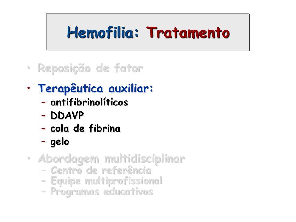 Reposição de fatorReposição de fator Terapêutica auxiliar:Terapêutica auxiliar: –antifibrinolíticos –DDAVP –cola de fibrina –gelo Abordagem multidisci