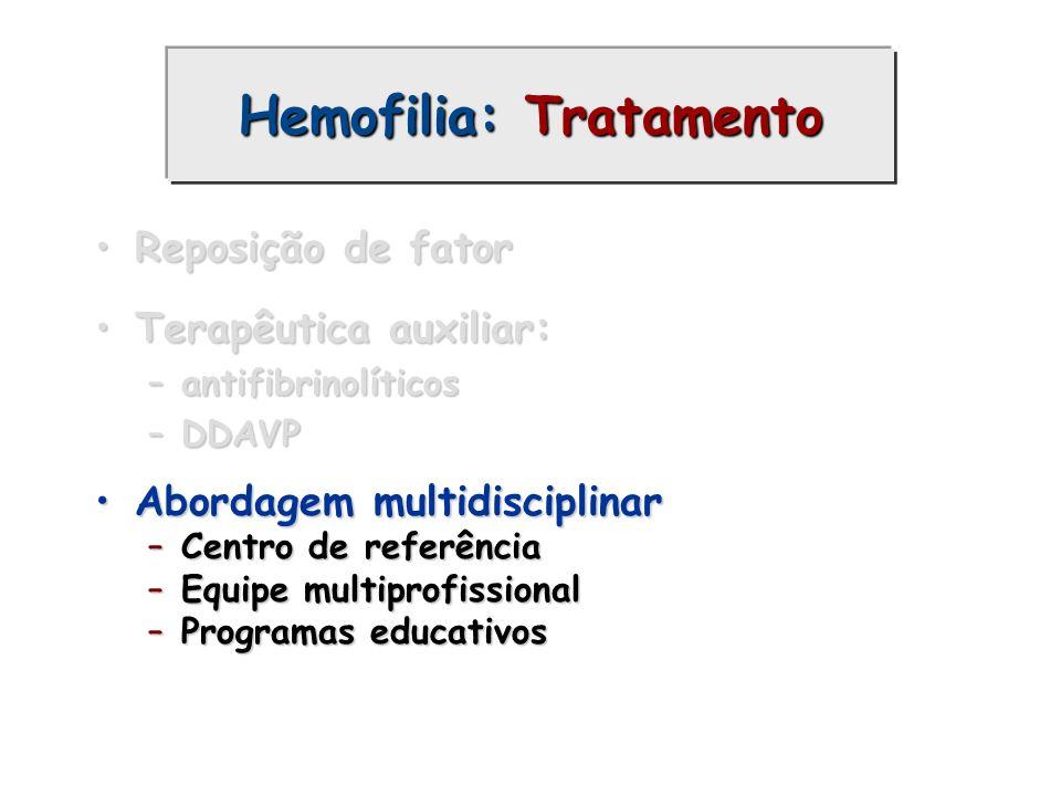 Hemofilia: Tratamento Reposição de fatorReposição de fator Terapêutica auxiliar:Terapêutica auxiliar: –antifibrinolíticos –DDAVP Abordagem multidiscip